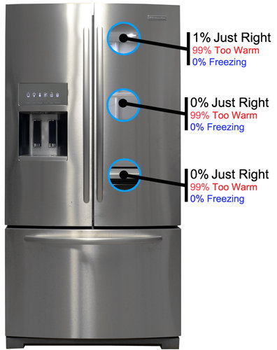 The Lack Of Extra Functions Makes For Very Streamlined Controls For Such An  Expensive Fridge.