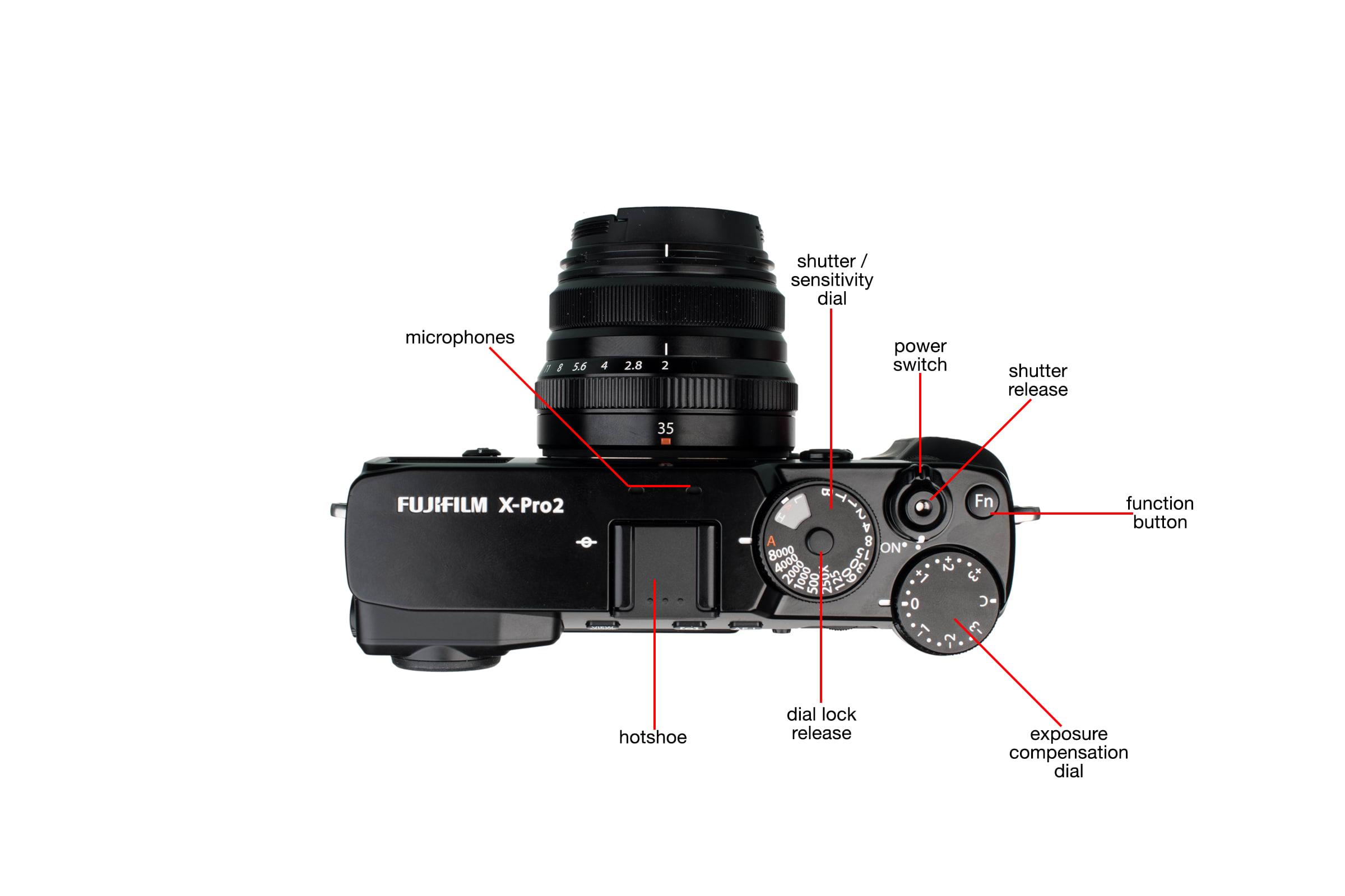 Top view of the Fujifilm X-Pro2.