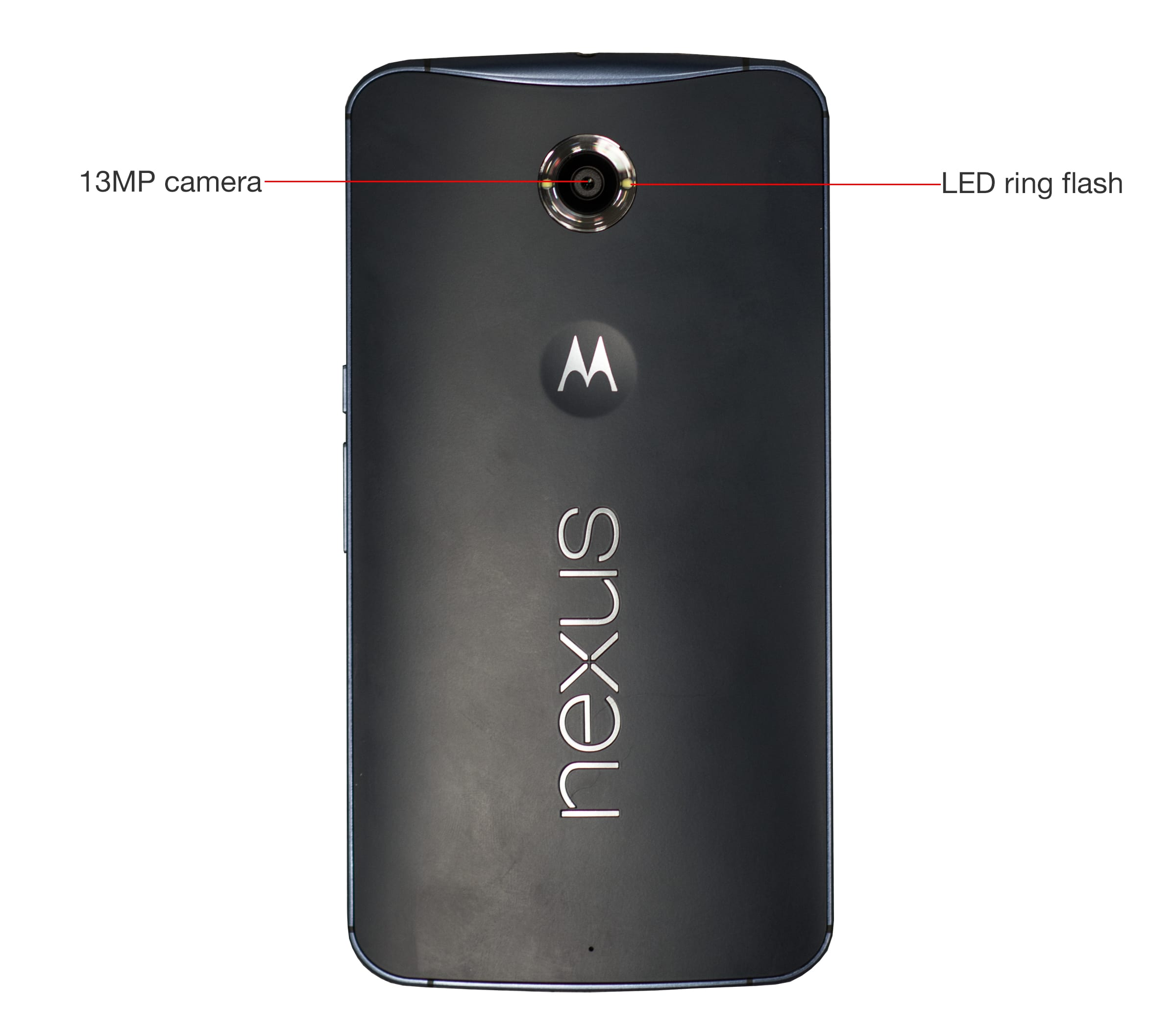 A callout image of the Google Nexus 6's back.
