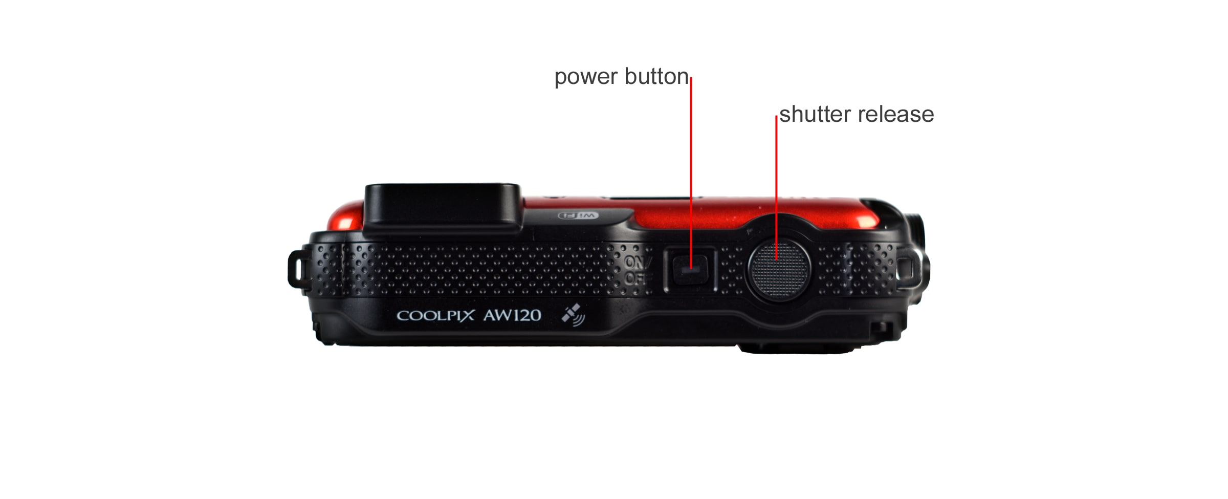 A breakdown of the Nikon AW120's top side.