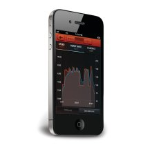 PerformTek iPhone app