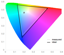 apple-iphone-6-review-science-gamut.png