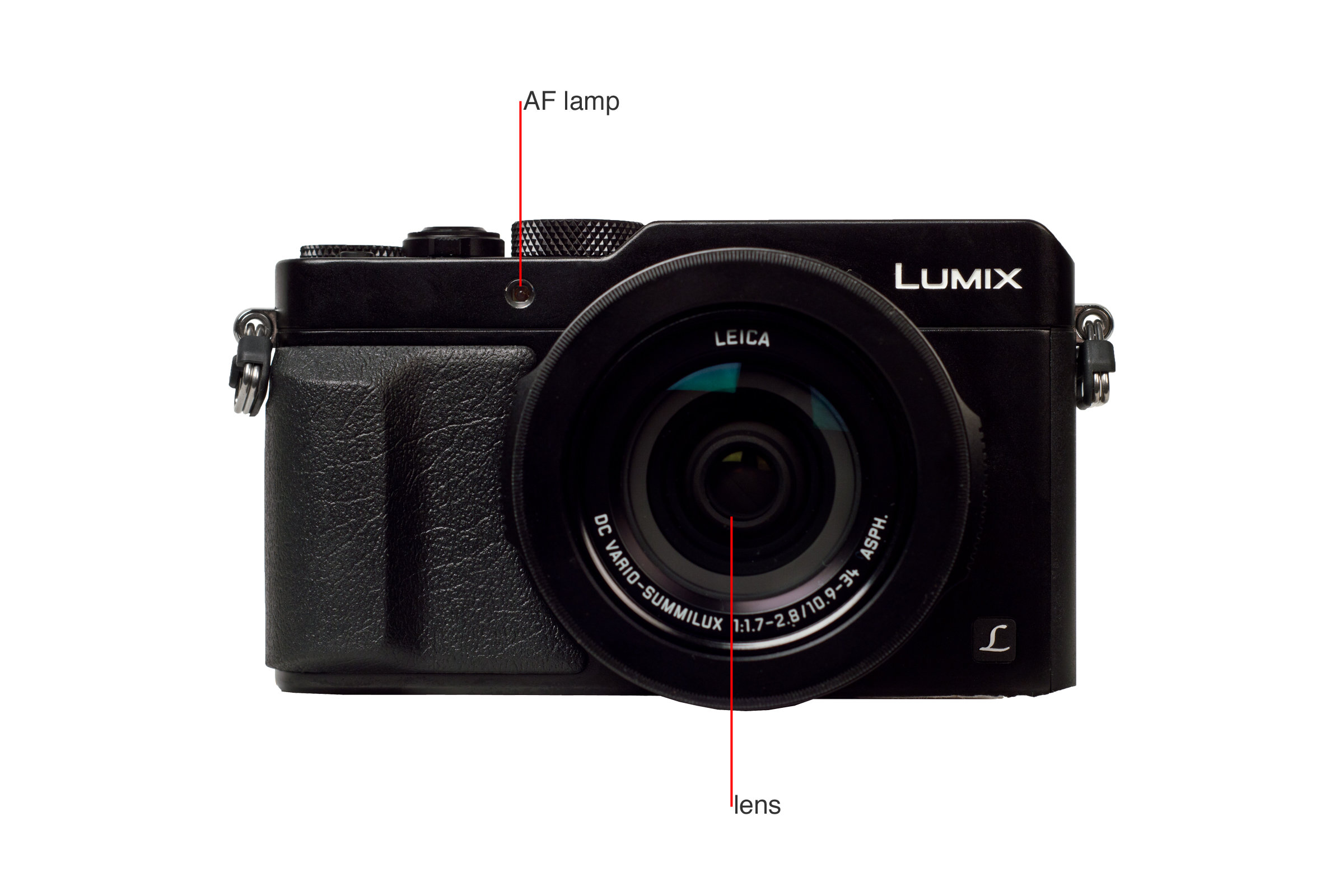 A callout of the Panasonic Lumix LX100's front side.