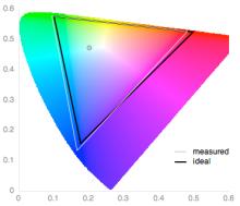 Google-nexus-6-review-science-screen-color.png