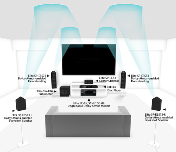 dolby_SpeakerPlacement_produc262t.jpg