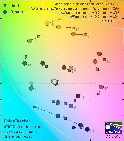 Z812-ColorER.jpg