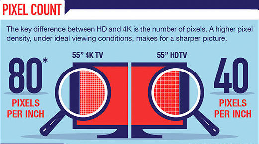 should-4k-pixel-count