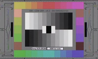 Sony_DCR-SR300_3000lux_auto_web.jpg