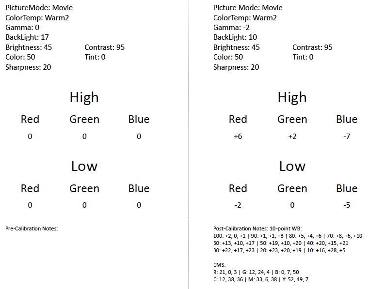 Samsung-UN65HU8550-Calibration.jpg