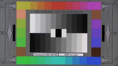 Panasonic_HDC-SD100_3000_lux_auto_web.jpg