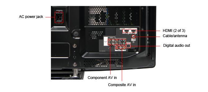 Panasonic-TC-P42U2-ports-back.jpg