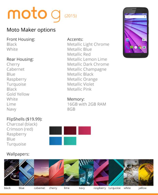 Moto Maker — 2015 Moto G