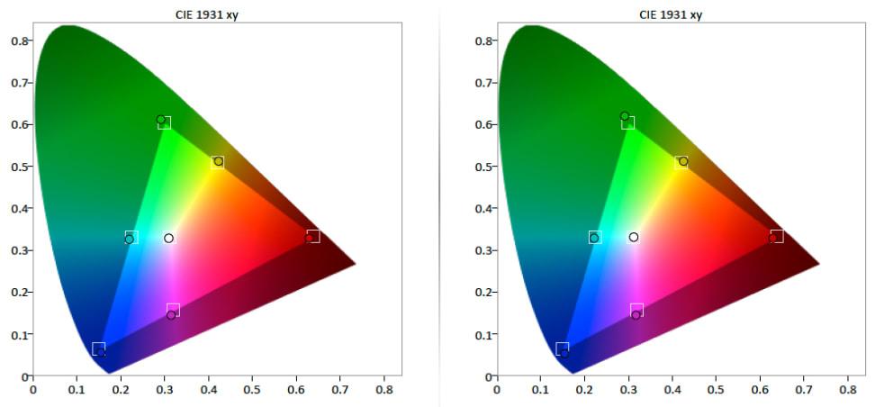 Samsung-UN50H6350-Color-Gamut.jpg