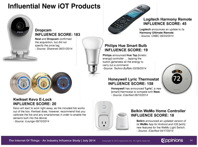 top-influential-IoT-products.jpg