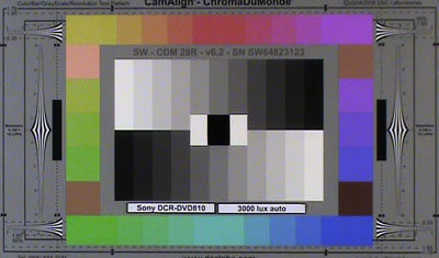 Sony_DCR-DVD810_3000lux_auto_web.jpg