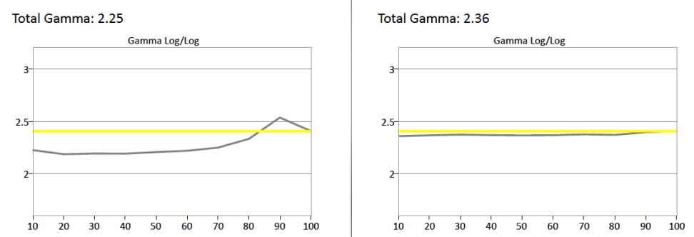 LG-65EF9500-Gamma
