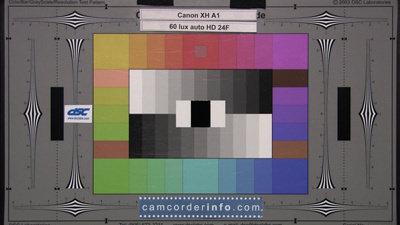 Canon-XH-A1-60lux_auto-24F-web.jpg