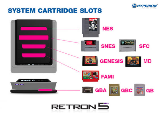 Retron 5 games.png