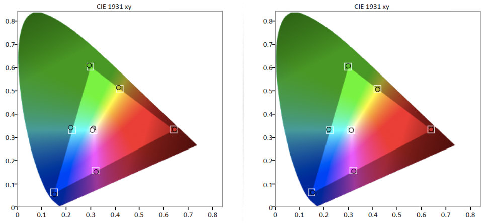Panasonic-AX800U-Color-Gamut.jpg