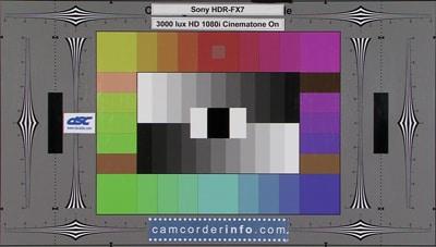 Sony_HDR-FX7_3000Lux_HD_Cinematone_web.jpg