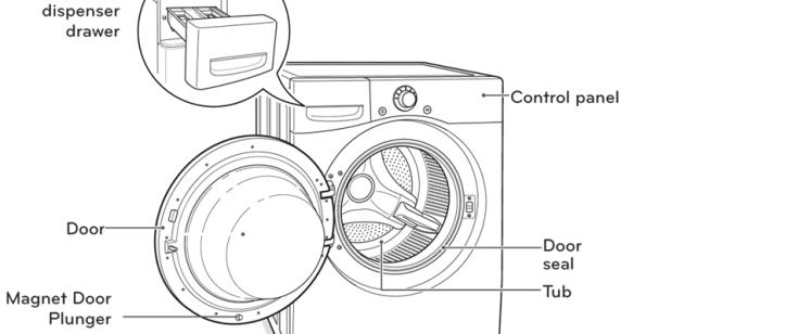 lg wm2250cw washing machine review