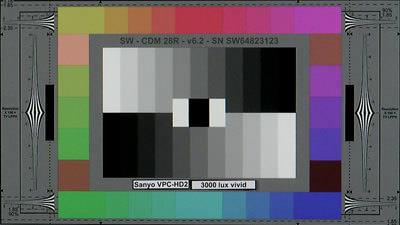 Sanyo_VPC-HD2_3000lux_vivid_web.jpg
